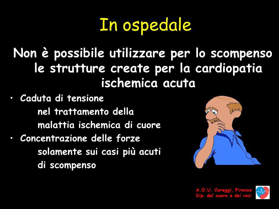 In ospedale Non è possibile utilizzare per lo scompenso le strutture create per la cardiopatia ischemica acuta.