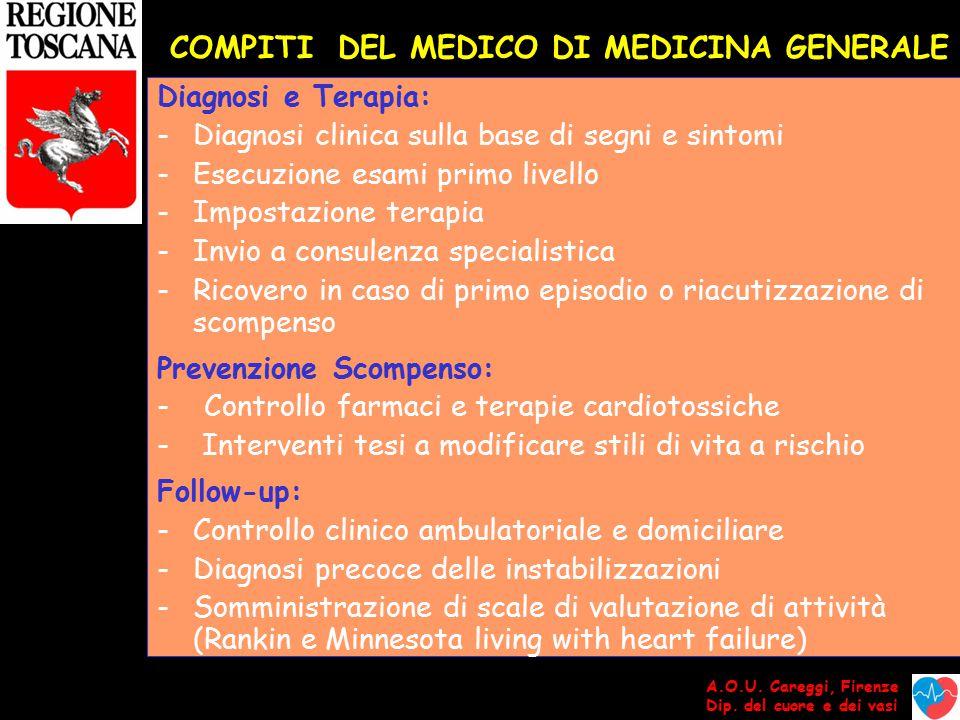 COMPITI DEL MEDICO DI MEDICINA GENERALE