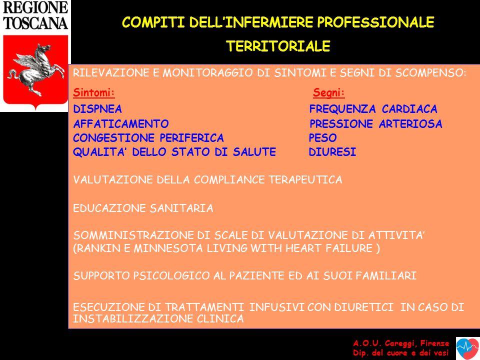 COMPITI DELL'INFERMIERE PROFESSIONALE