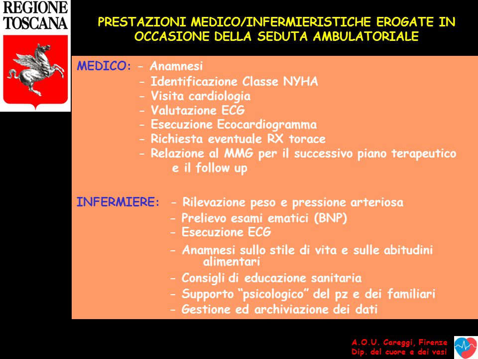- Identificazione Classe NYHA - Visita cardiologia - Valutazione ECG