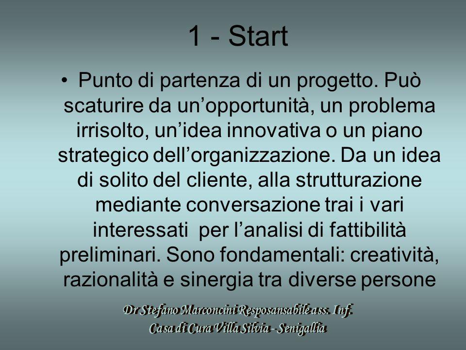 1 - Start