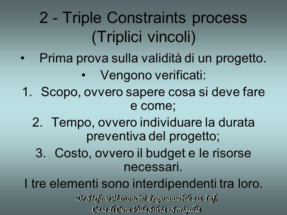 2 - Triple Constraints process (Triplici vincoli)