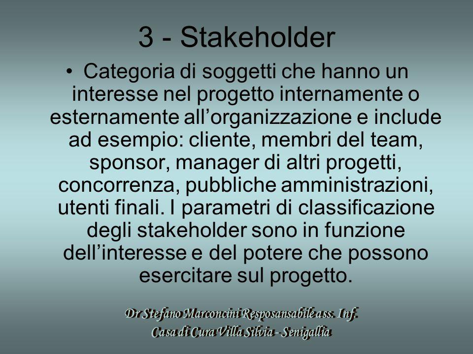 3 - Stakeholder
