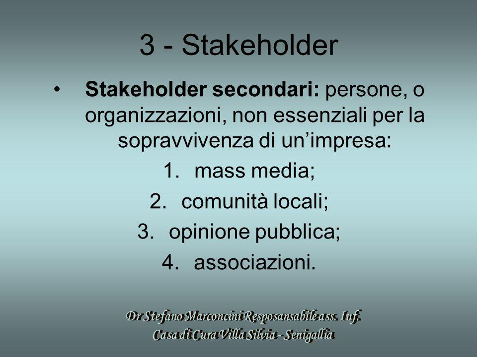 3 - Stakeholder Stakeholder secondari: persone, o organizzazioni, non essenziali per la sopravvivenza di un'impresa: