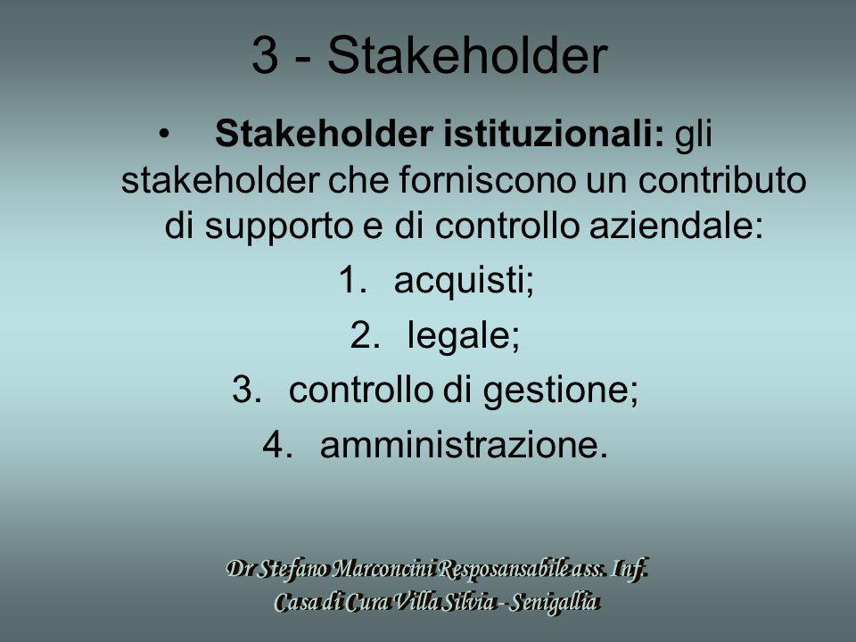 3 - Stakeholder Stakeholder istituzionali: gli stakeholder che forniscono un contributo di supporto e di controllo aziendale: