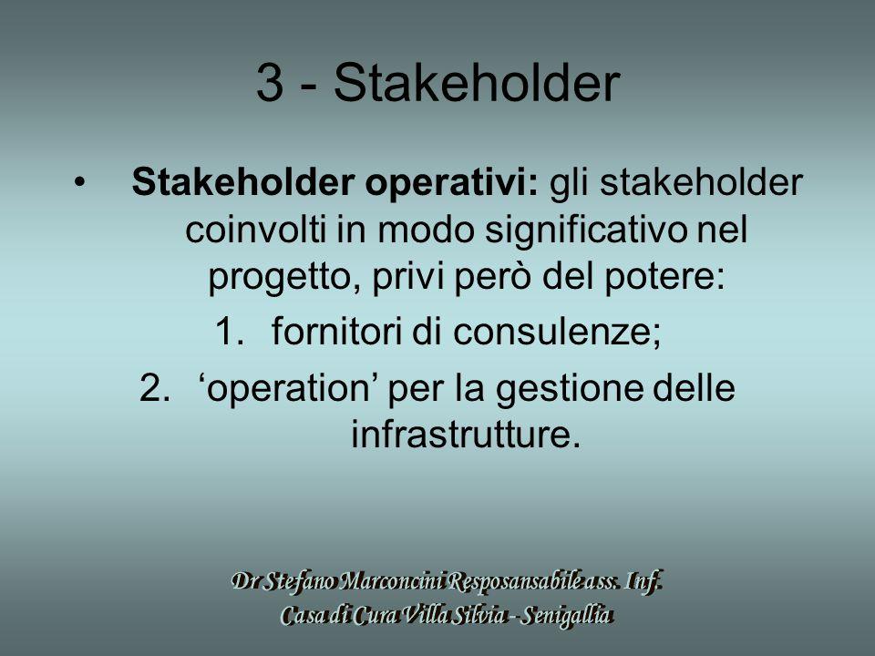 3 - Stakeholder Stakeholder operativi: gli stakeholder coinvolti in modo significativo nel progetto, privi però del potere: