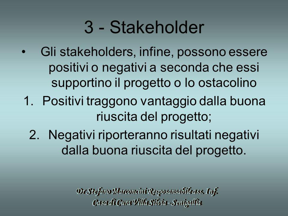 3 - Stakeholder Gli stakeholders, infine, possono essere positivi o negativi a seconda che essi supportino il progetto o lo ostacolino.
