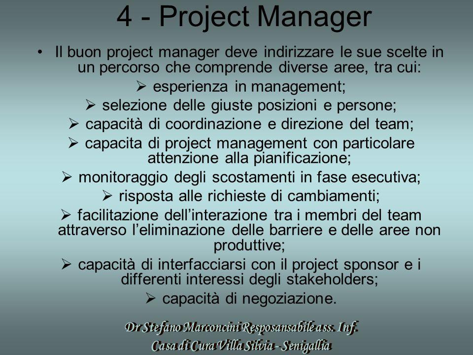 4 - Project Manager Il buon project manager deve indirizzare le sue scelte in un percorso che comprende diverse aree, tra cui: