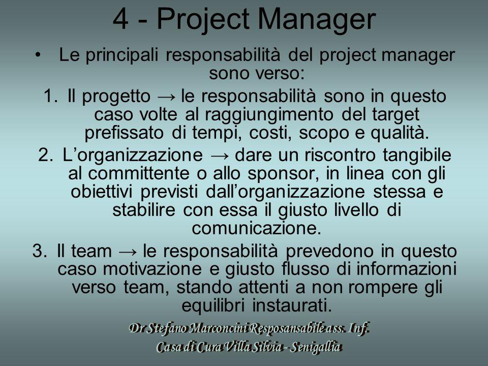 4 - Project Manager Le principali responsabilità del project manager sono verso: