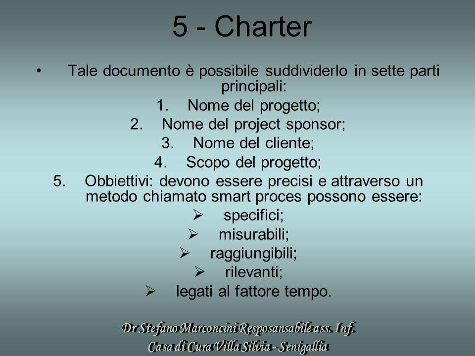 5 - Charter Tale documento è possibile suddividerlo in sette parti principali: Nome del progetto; Nome del project sponsor;