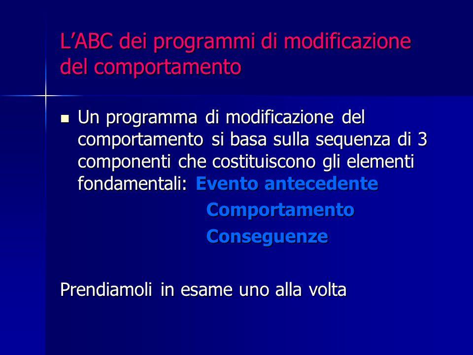 L'ABC dei programmi di modificazione del comportamento