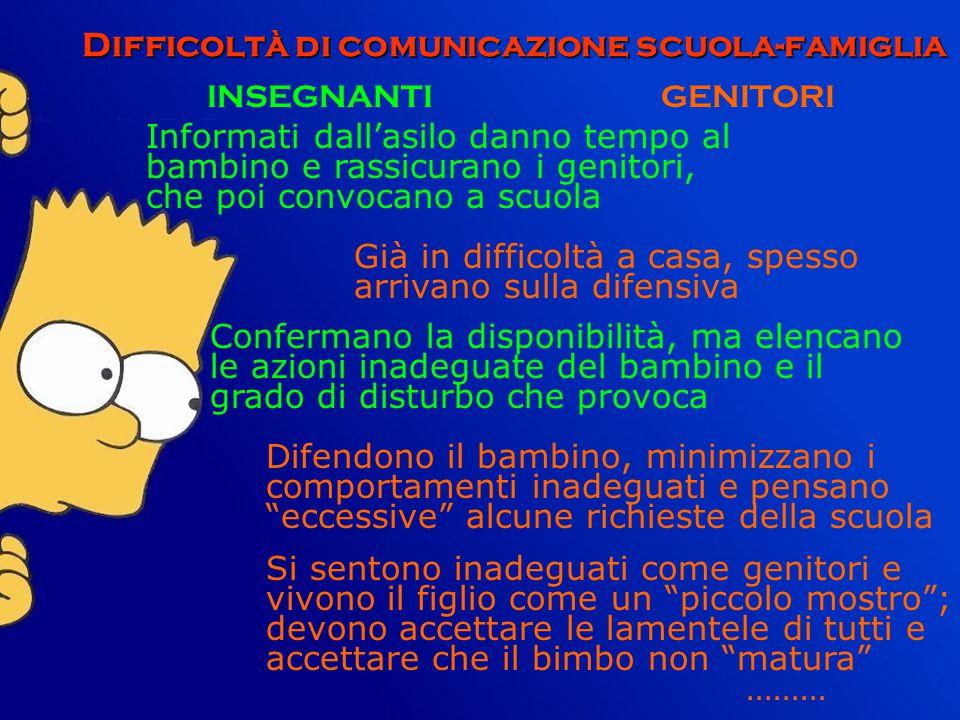 Difficoltà di comunicazione scuola-famiglia