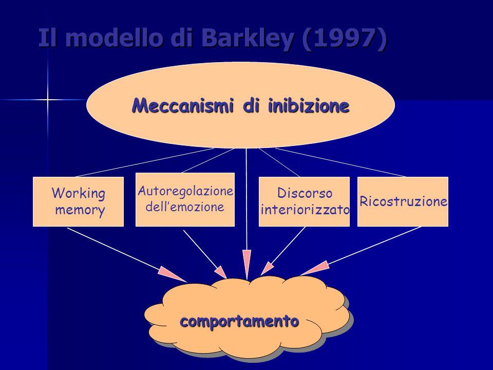 Il modello di Barkley (1997)
