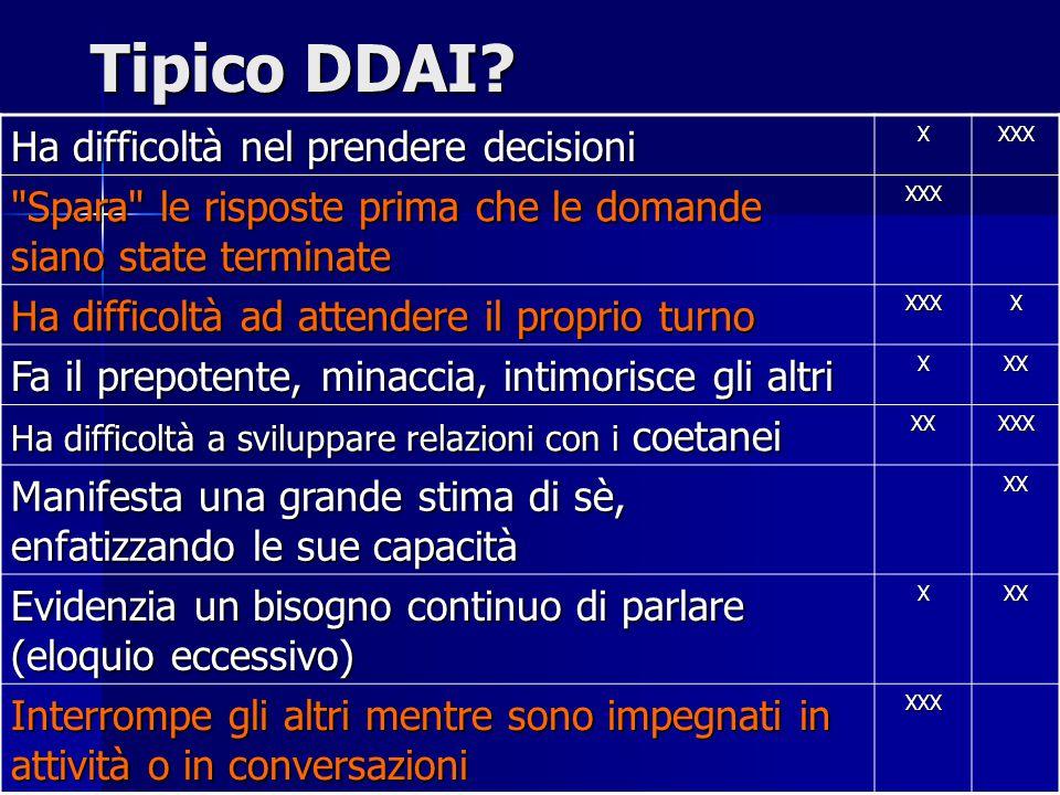 Tipico DDAI Ha difficoltà nel prendere decisioni