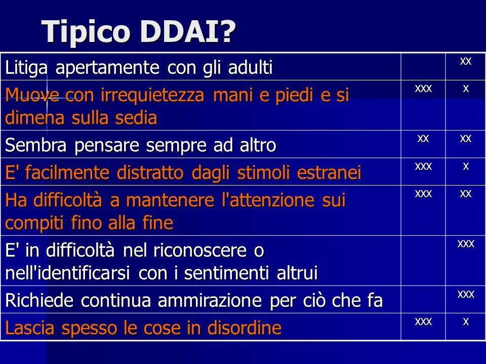 Tipico DDAI Litiga apertamente con gli adulti