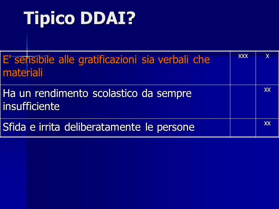 Tipico DDAI E sensibile alle gratificazioni sia verbali che materiali. XXX. X. Ha un rendimento scolastico da sempre insufficiente.