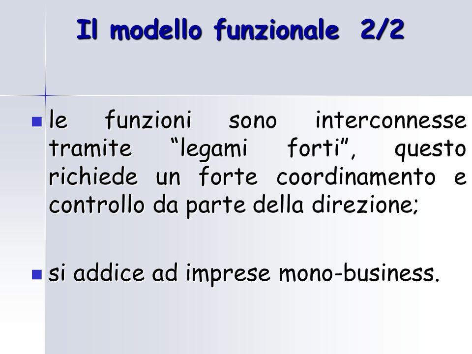 Il modello funzionale 2/2