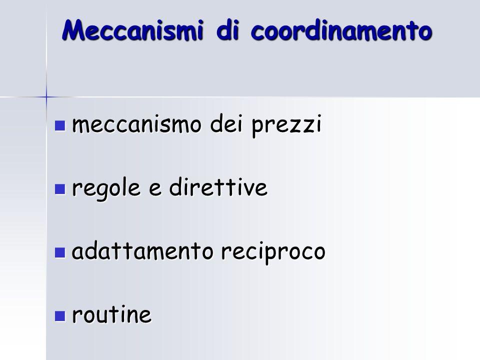 Meccanismi di coordinamento