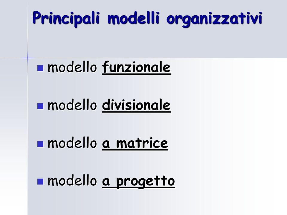 Principali modelli organizzativi