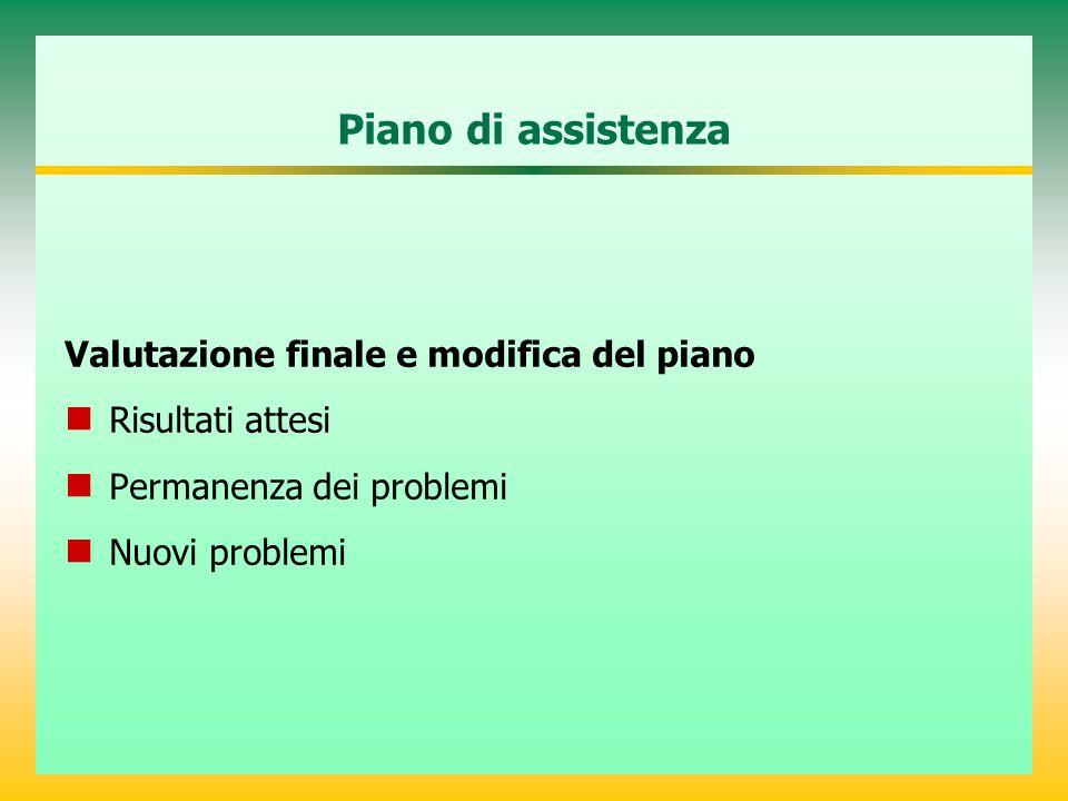 Piano di assistenza Valutazione finale e modifica del piano