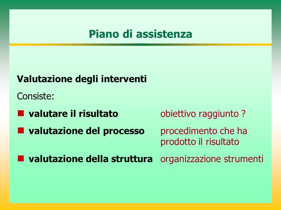 Piano di assistenza Valutazione degli interventi Consiste: