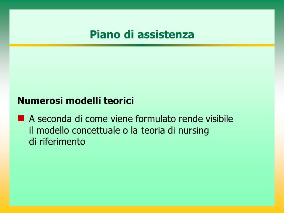Piano di assistenza Numerosi modelli teorici