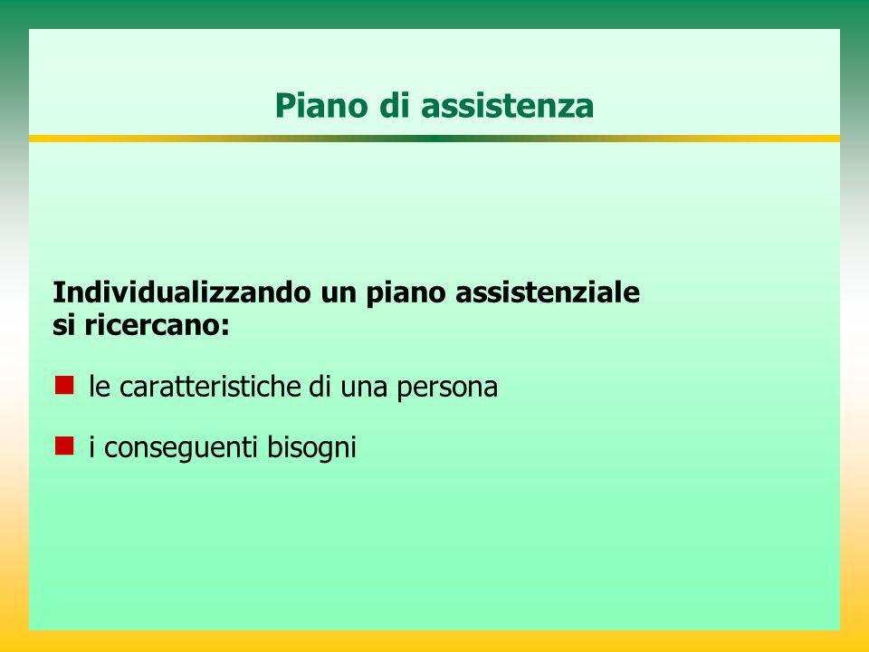 Piano di assistenza Individualizzando un piano assistenziale si ricercano: le caratteristiche di una persona.