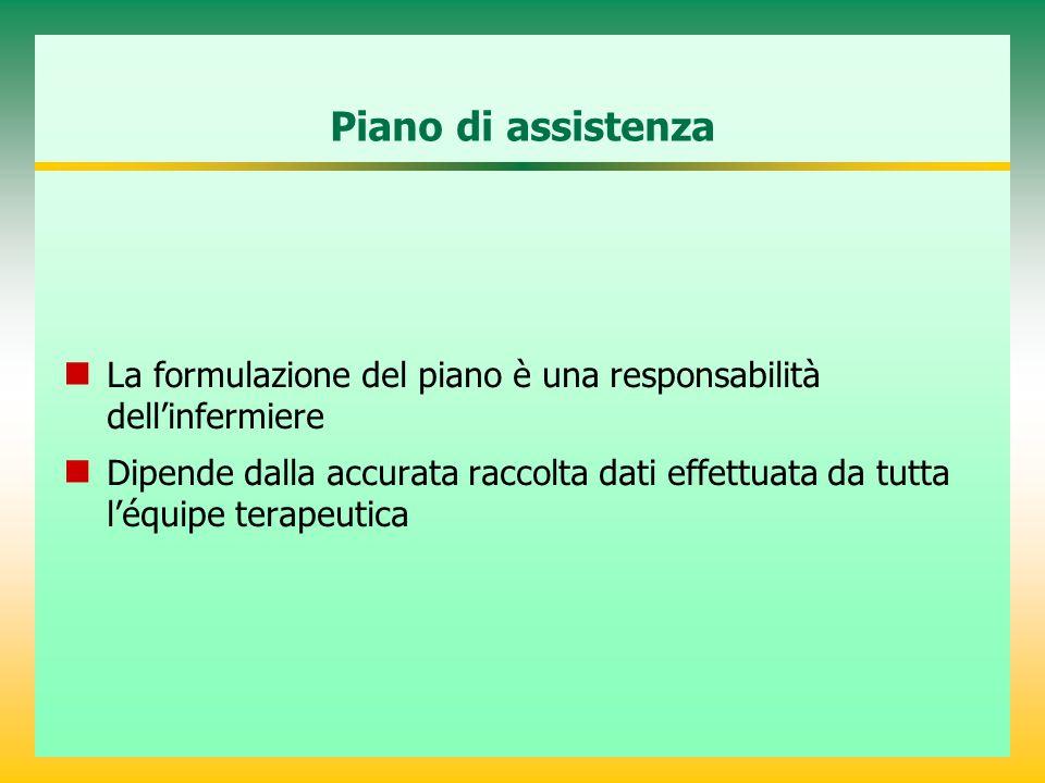 Piano di assistenza La formulazione del piano è una responsabilità dell'infermiere.