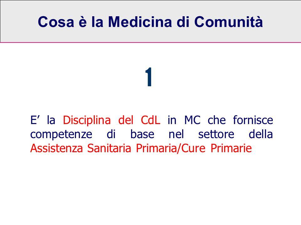 Cosa è la Medicina di Comunità