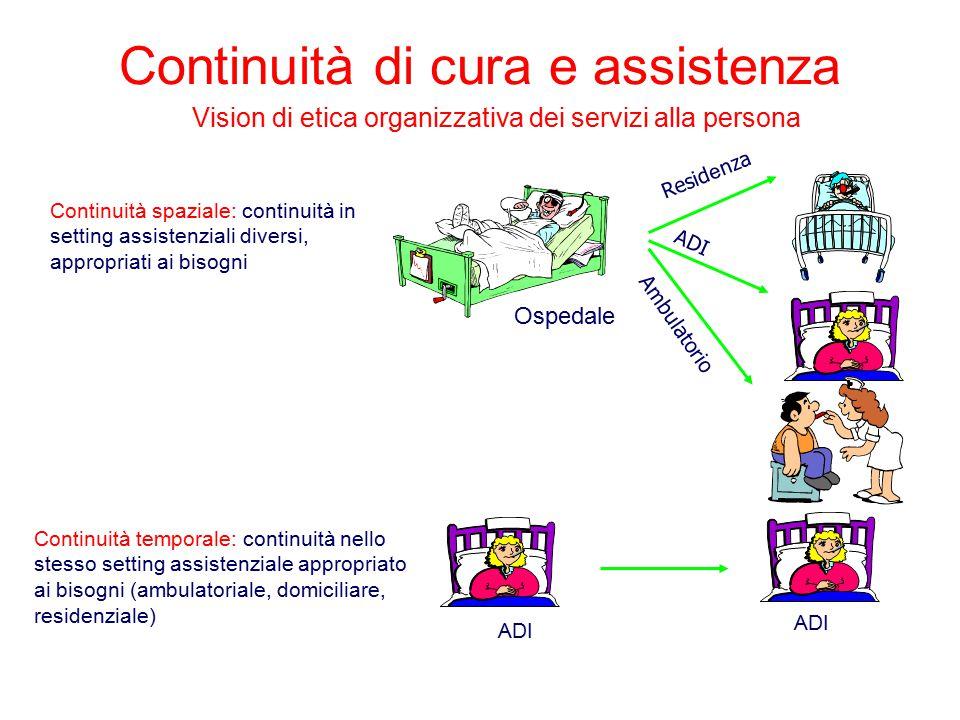 Continuità di cura e assistenza