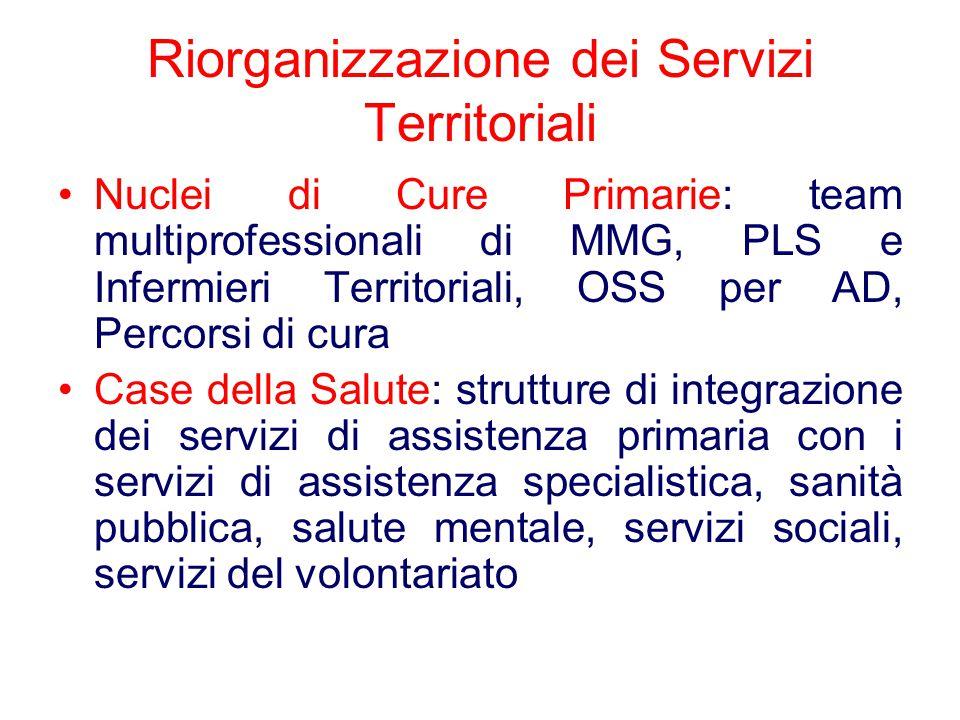 Riorganizzazione dei Servizi Territoriali