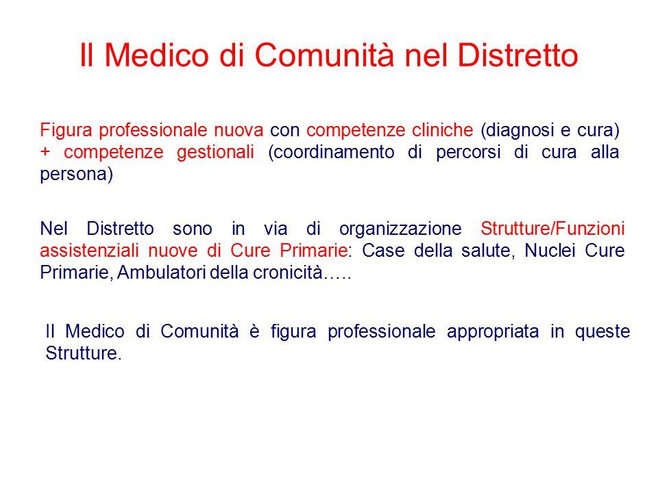 Il Medico di Comunità nel Distretto