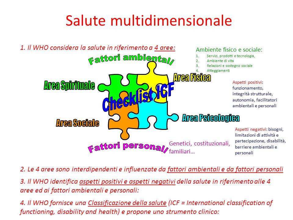 Salute multidimensionale