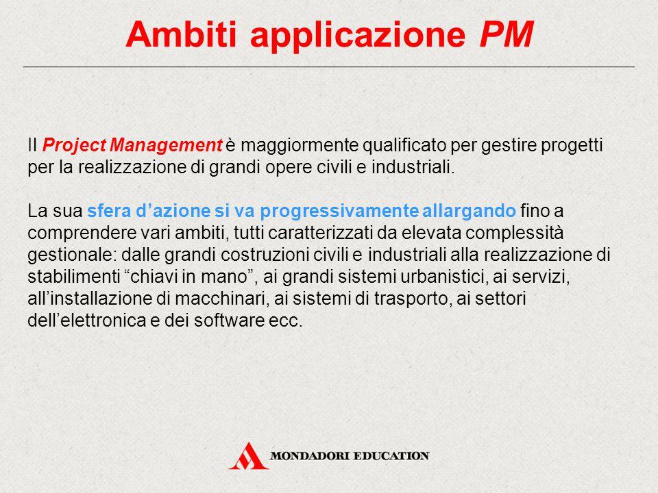 Ambiti applicazione PM