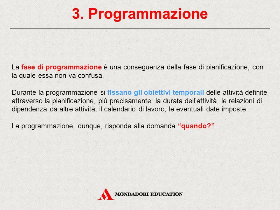 3. Programmazione La fase di programmazione è una conseguenza della fase di pianificazione, con la quale essa non va confusa.