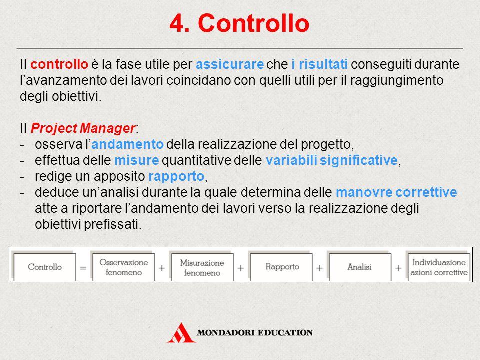 4. Controllo