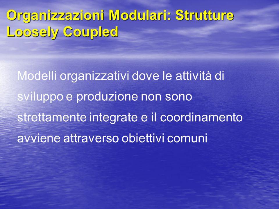 Organizzazioni Modulari: Strutture Loosely Coupled