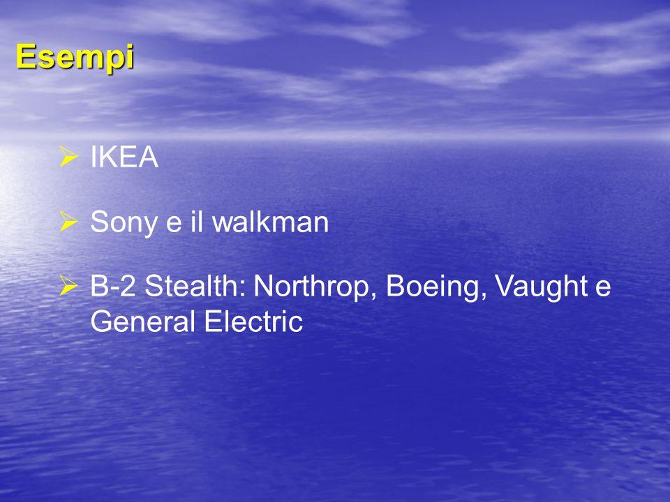 Esempi IKEA Sony e il walkman