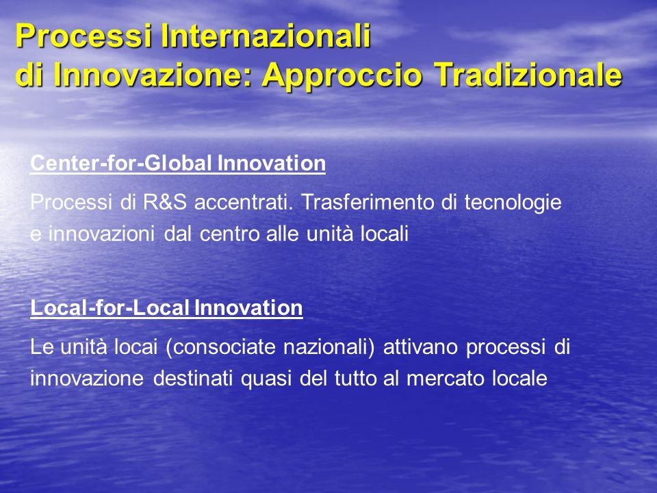 Processi Internazionali di Innovazione: Approccio Tradizionale