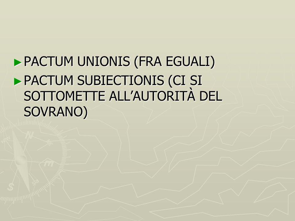 PACTUM UNIONIS (FRA EGUALI)
