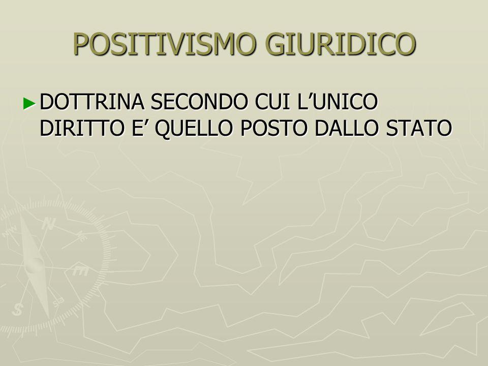 POSITIVISMO GIURIDICO