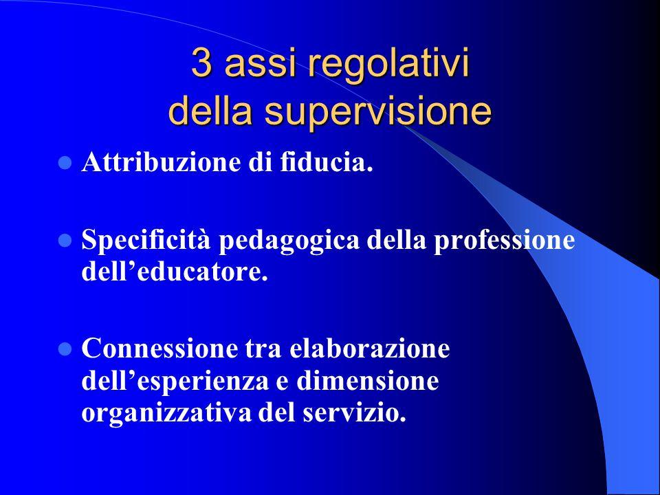 3 assi regolativi della supervisione