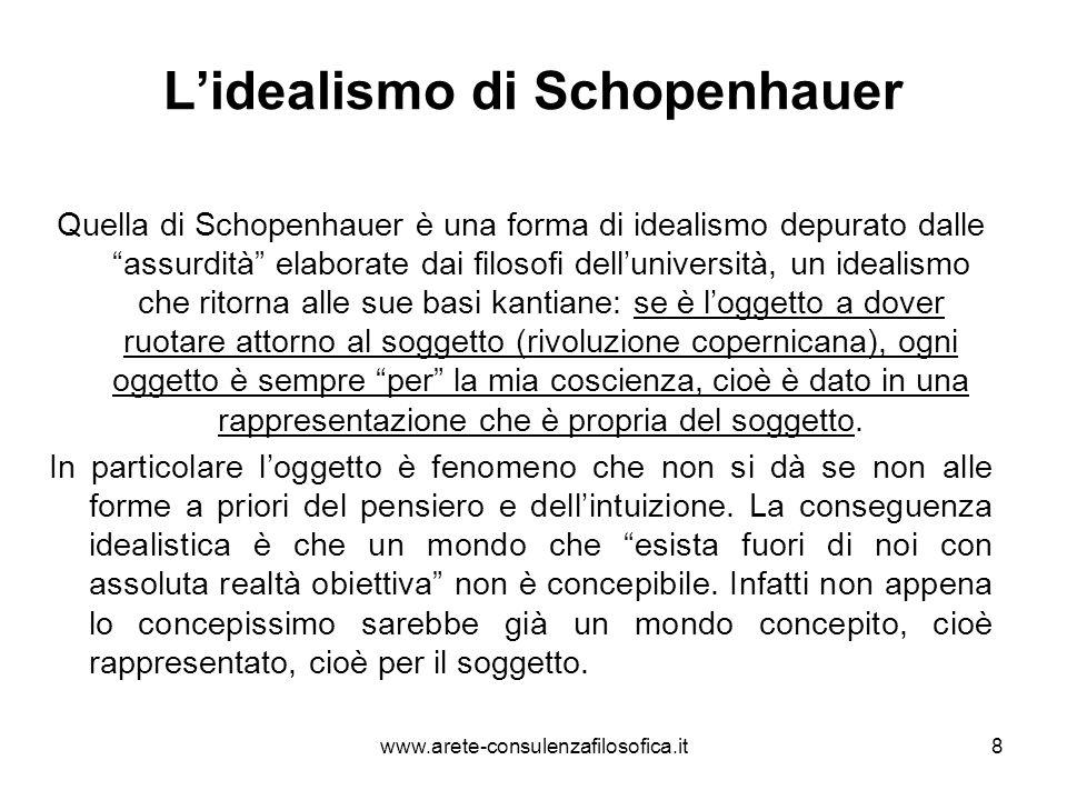 L'idealismo di Schopenhauer