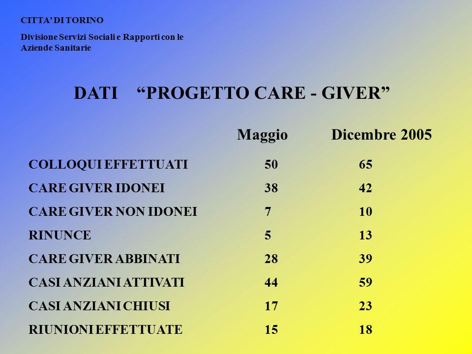 DATI PROGETTO CARE - GIVER