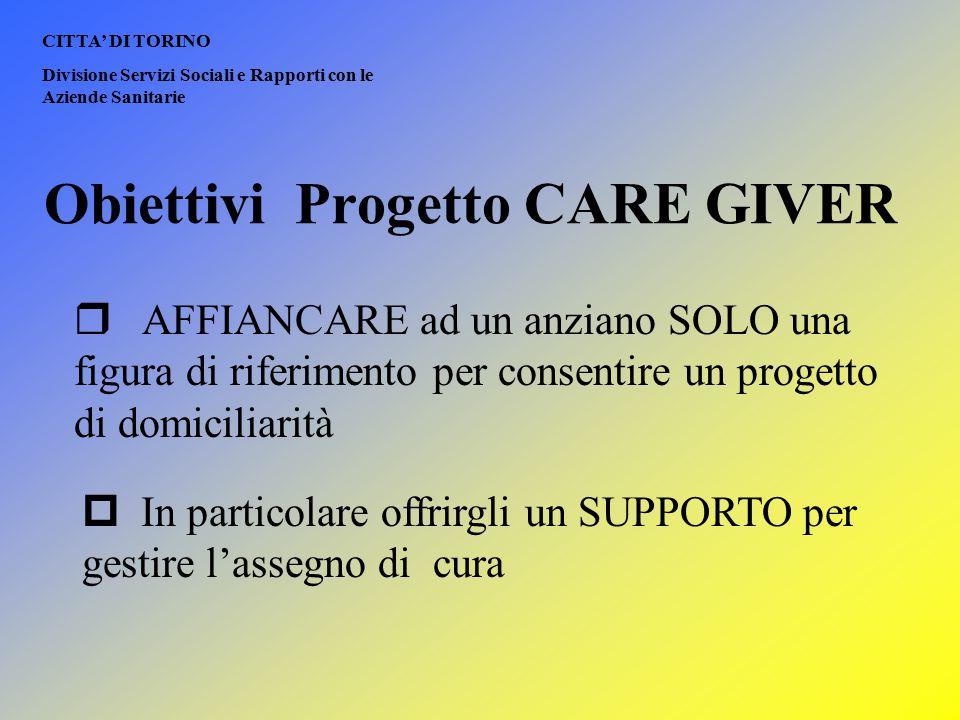 Obiettivi Progetto CARE GIVER