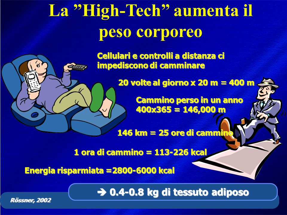 La High-Tech aumenta il peso corporeo