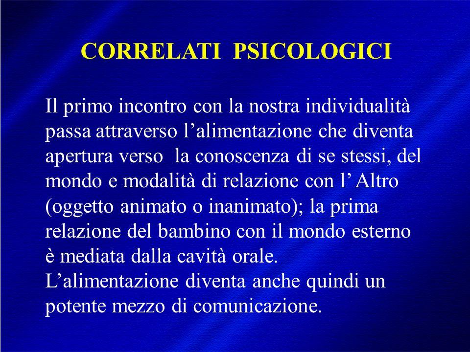 CORRELATI PSICOLOGICI