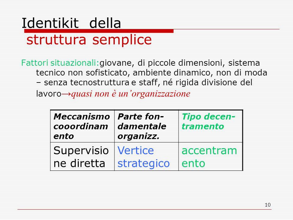 Identikit della struttura semplice
