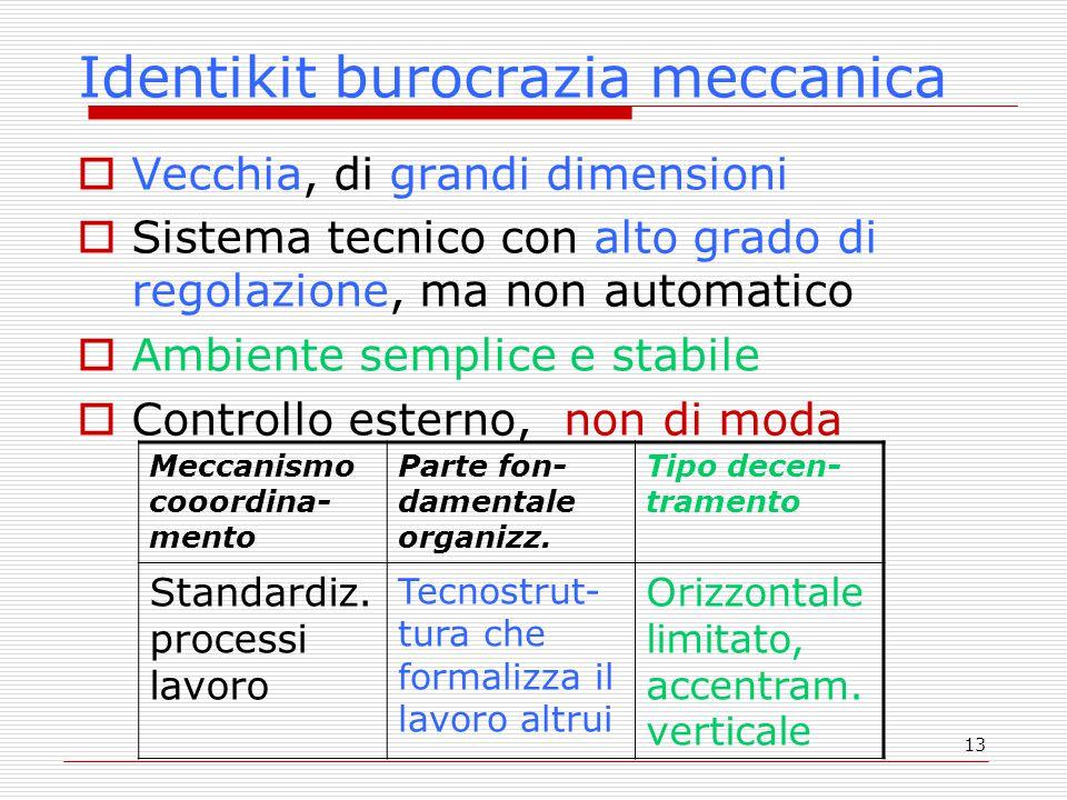 Identikit burocrazia meccanica