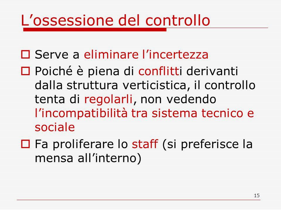 L'ossessione del controllo